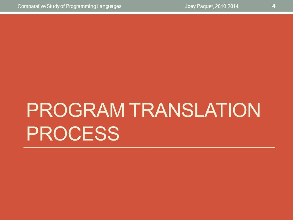 Program translation Process