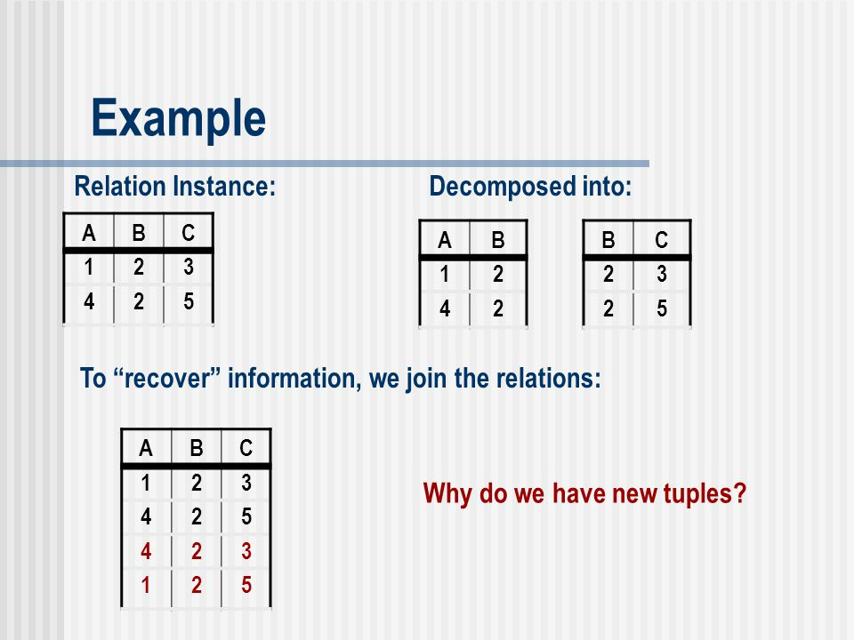 Example Relation Instance: Decomposed into: