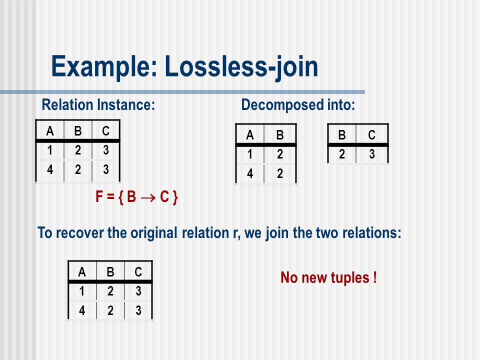 Example: Lossless-join