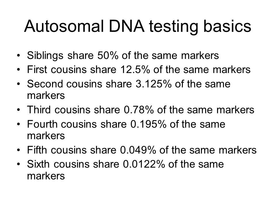 Autosomal DNA testing basics