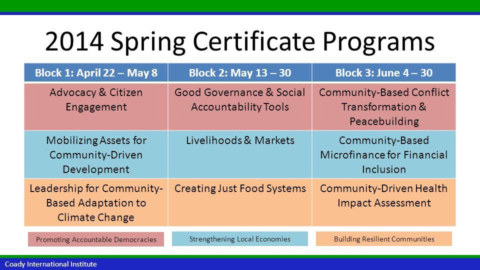 2014 Spring Certificate Programs