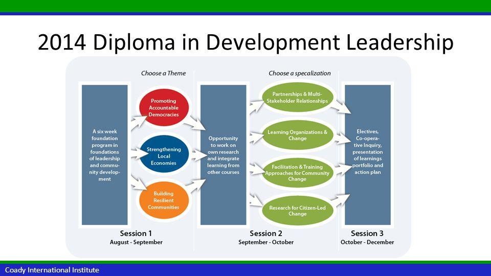2014 Diploma in Development Leadership