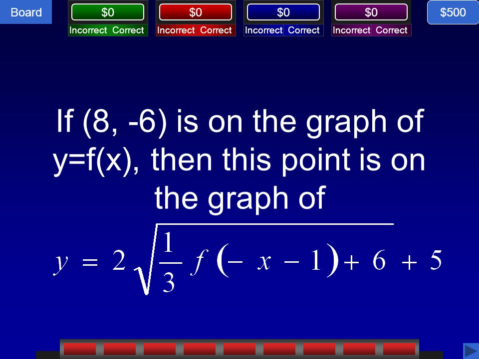 $500 If (8, -6) is on the graph of y=f(x), then this point is on the graph of