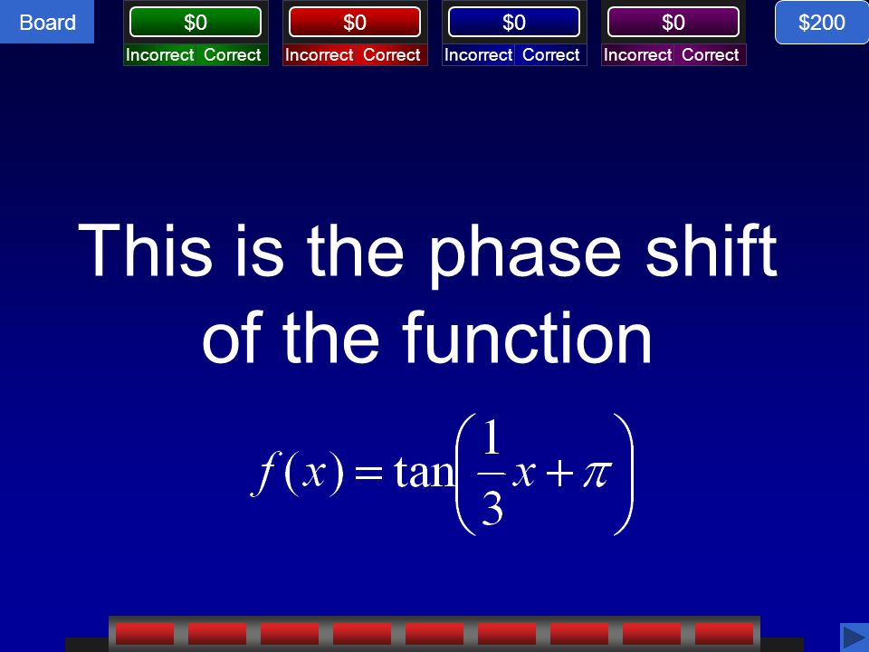 This is the phase shift of the function