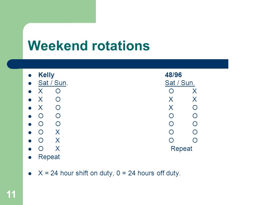Weekend rotations Kelly 48/96 Sat / Sun. Sat / Sun. X O O X X O X X
