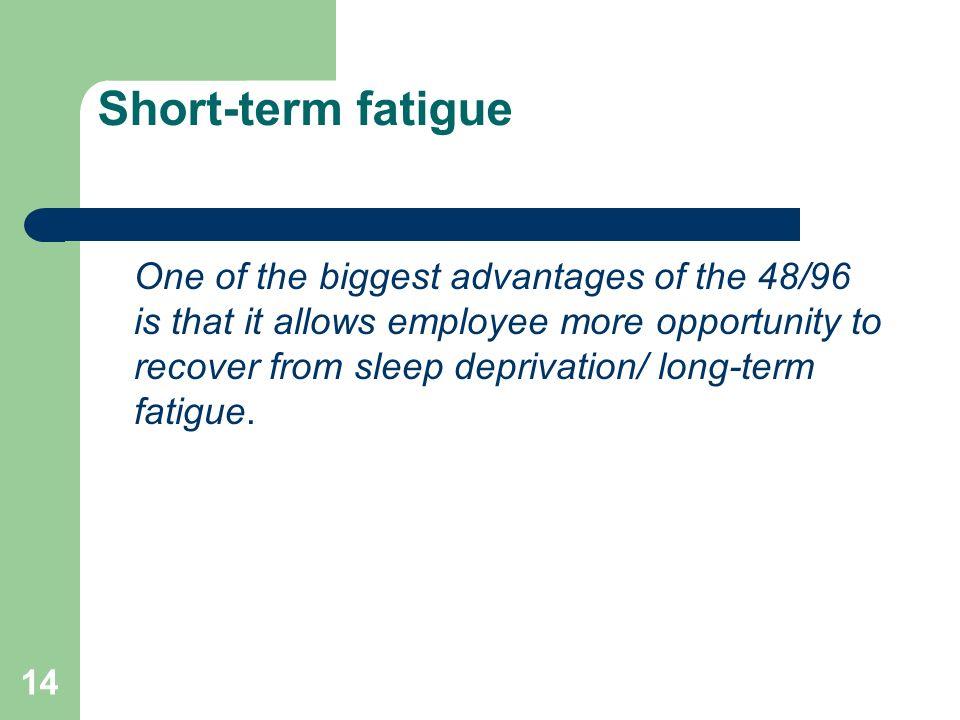 Short-term fatigue