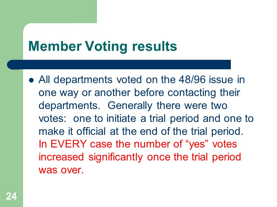 Member Voting results