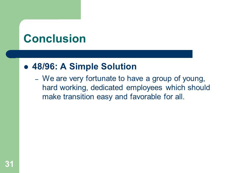 Conclusion 48/96: A Simple Solution