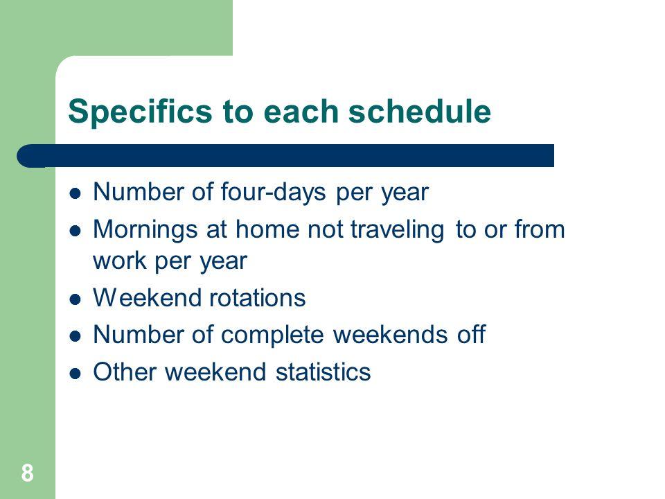 Specifics to each schedule