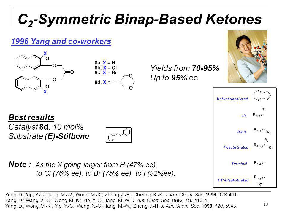 C2-Symmetric Binap-Based Ketones