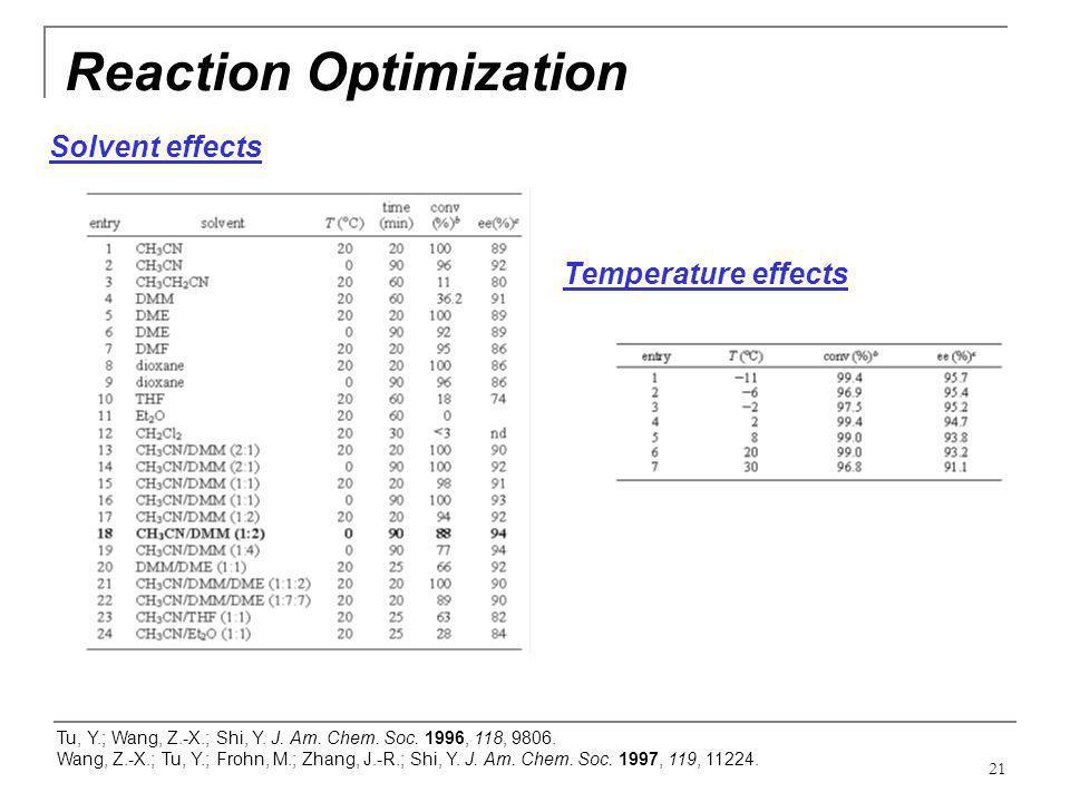 Reaction Optimization