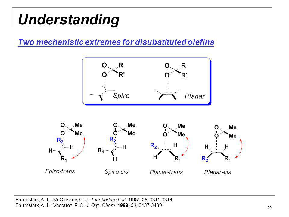 Understanding Two mechanistic extremes for disubstituted olefins