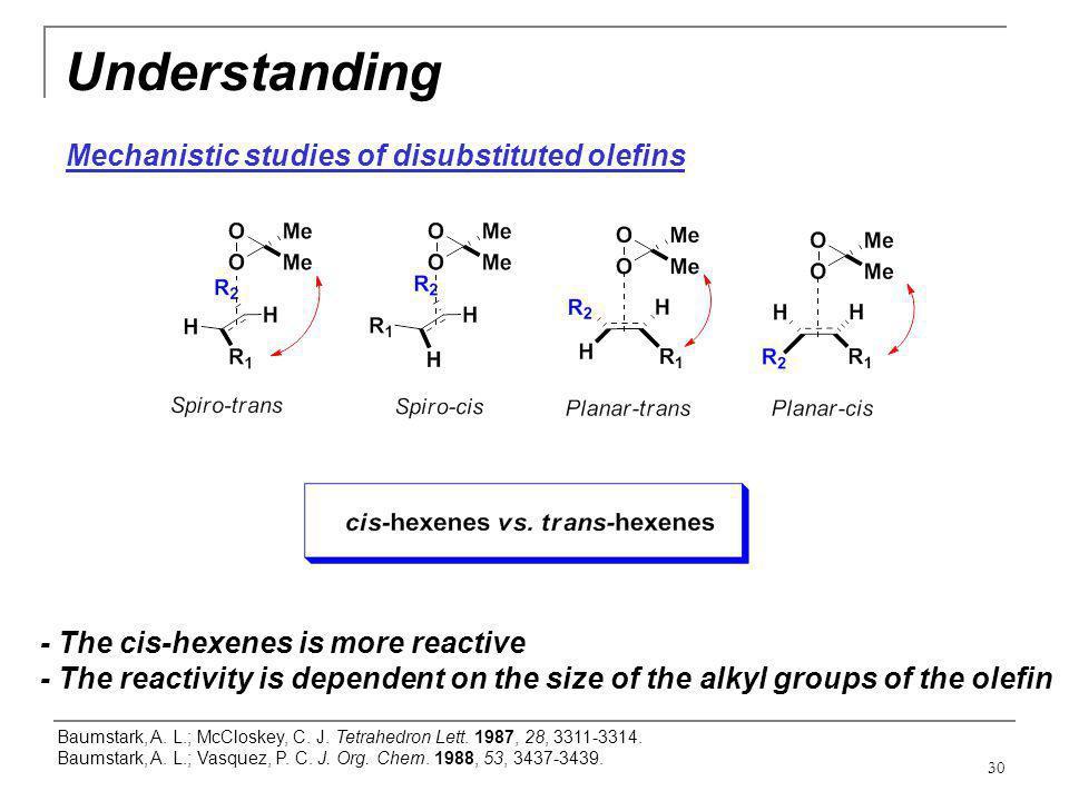Understanding Mechanistic studies of disubstituted olefins