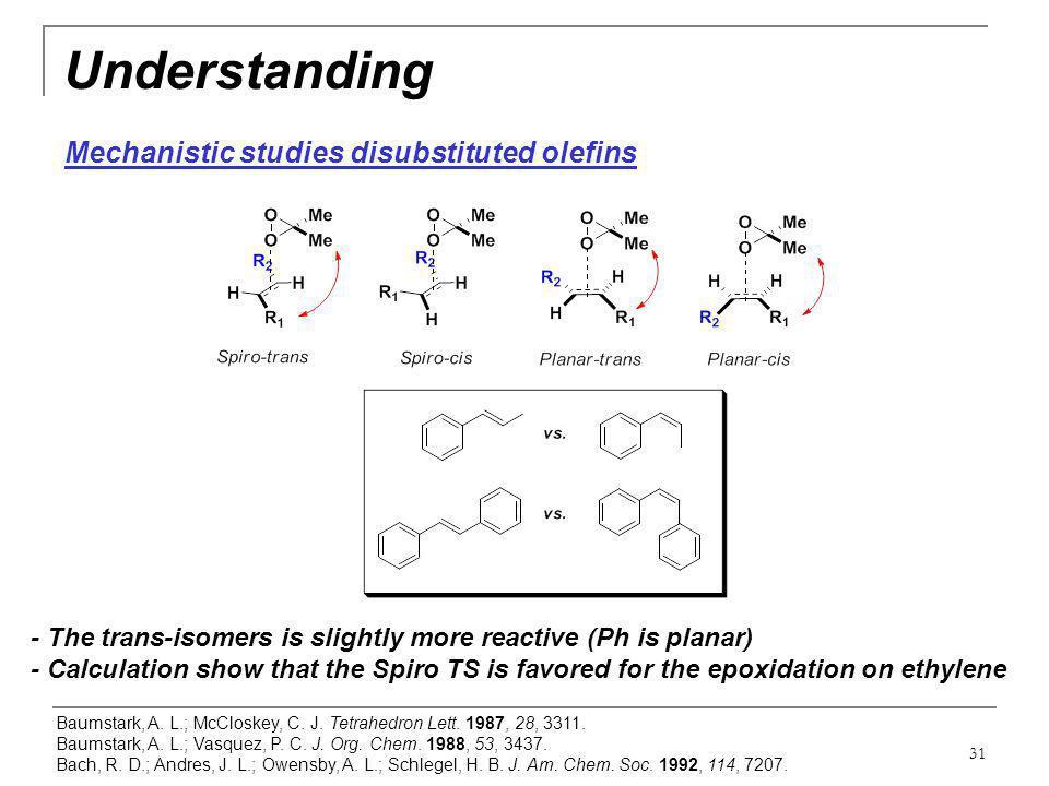 Understanding Mechanistic studies disubstituted olefins
