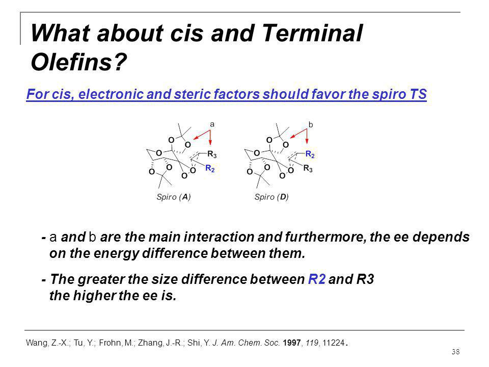 What about cis and Terminal Olefins