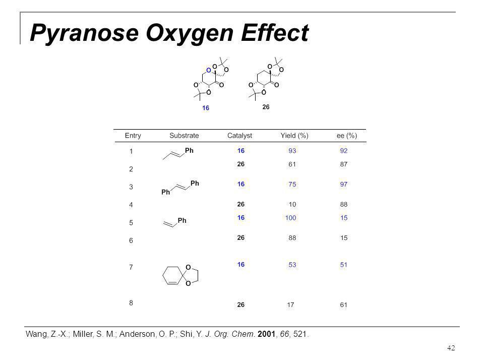Pyranose Oxygen Effect