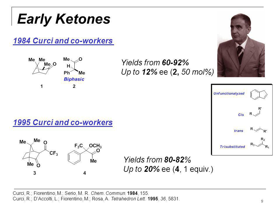 Early Ketones 1984 Curci and co-workers Yields from 60-92%