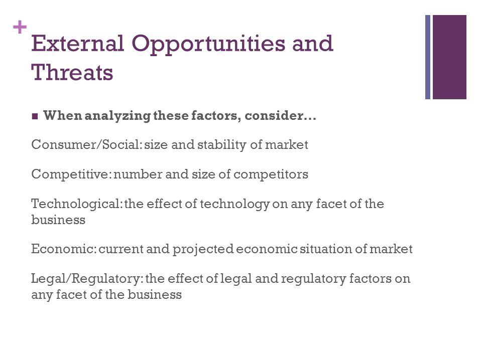 External Opportunities and Threats