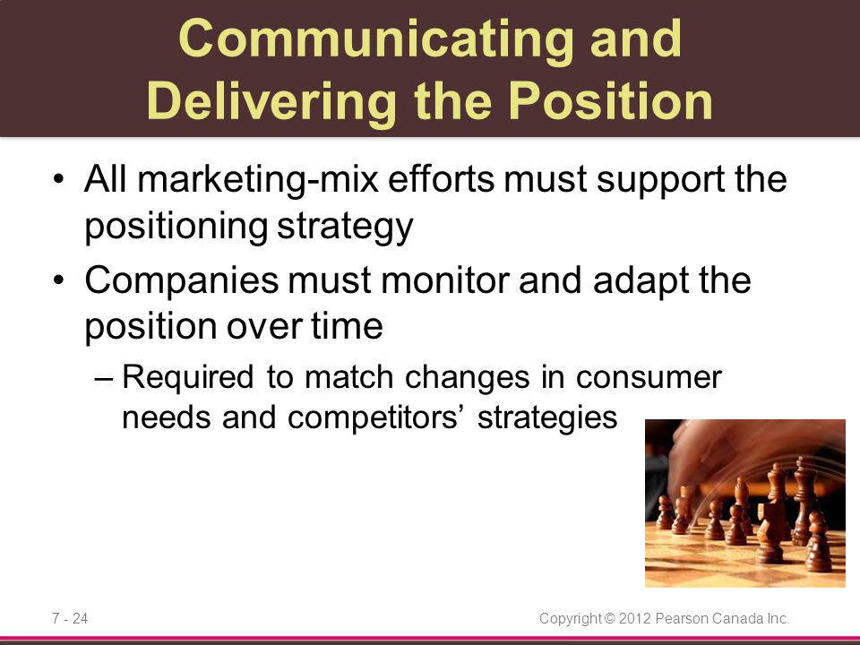 Communicating and Delivering the Position