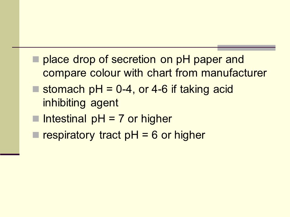 place drop of secretion on pH paper and compare colour with chart from manufacturer