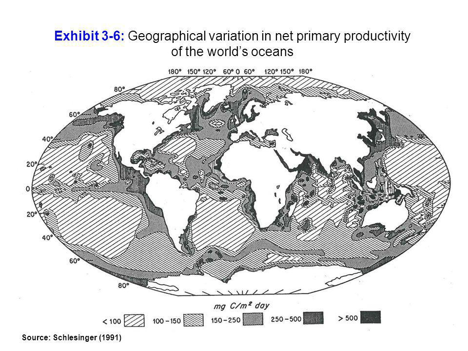 Exhibit 3-6: Geographical variation in net primary productivity of the world's oceans