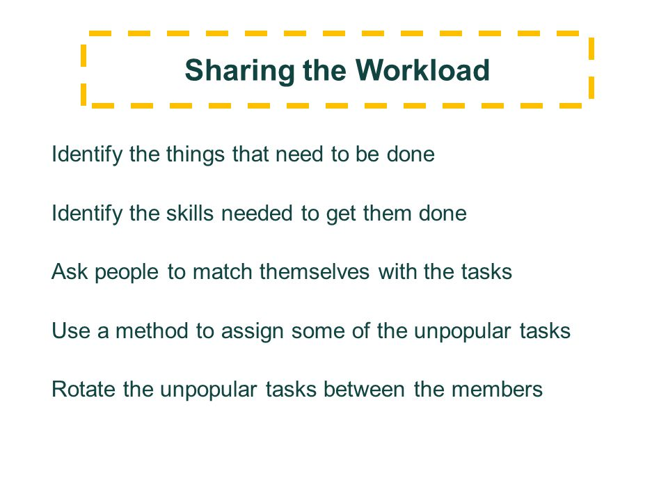 Sharing the Workload Identify the things that need to be done