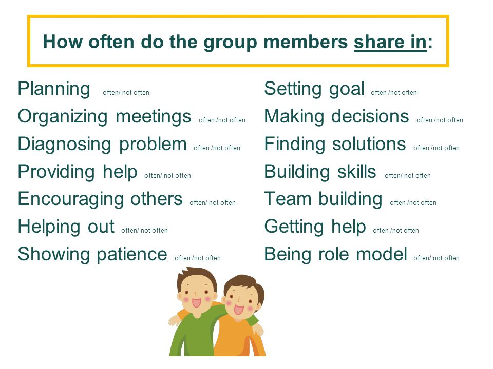 How often do the group members share in:
