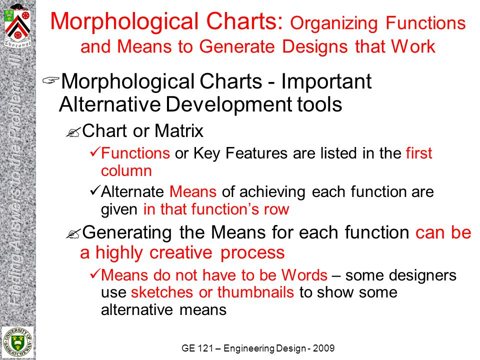 Morphological Charts: Organizing Functions and Means to Generate Designs that Work