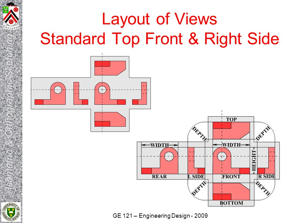 Layout of Views Standard Top Front & Right Side