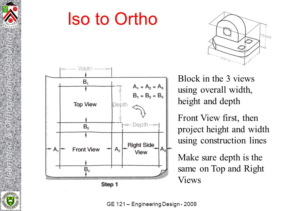 Iso to Ortho Block in the 3 views using overall width, height and depth. Front View first, then project height and width using construction lines.