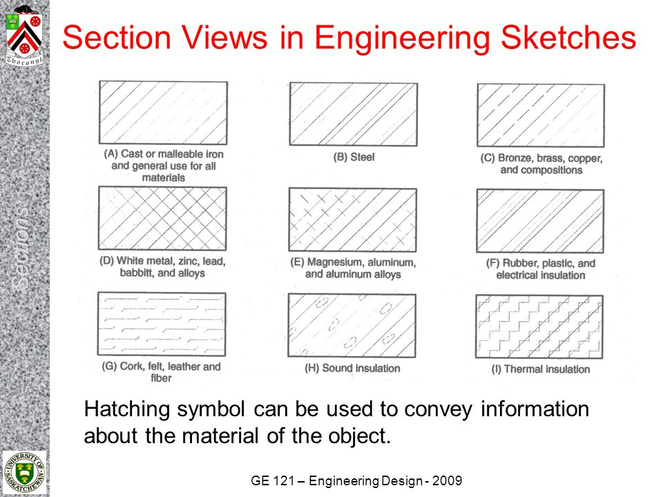 SECTION VIEWS Drawing and Sketching (Continued) Lecture 13B - ppt video online download