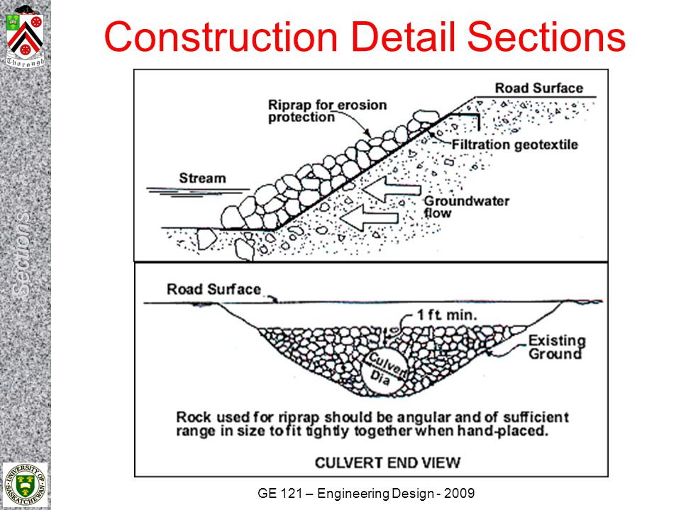 Construction Detail Sections