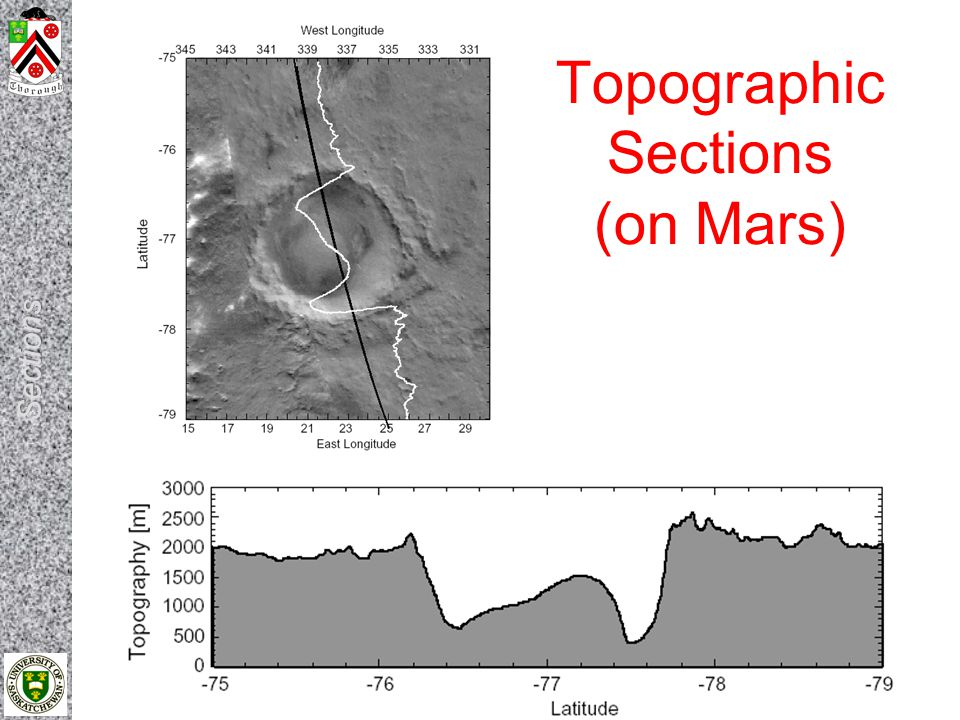 Topographic Sections (on Mars)