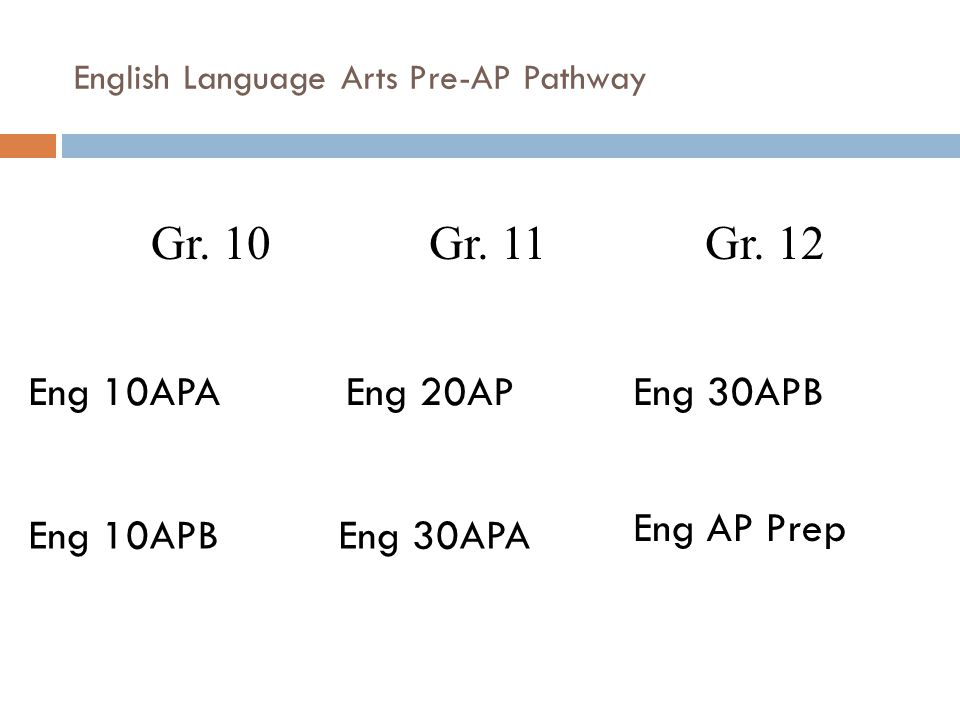 English Language Arts Pre-AP Pathway