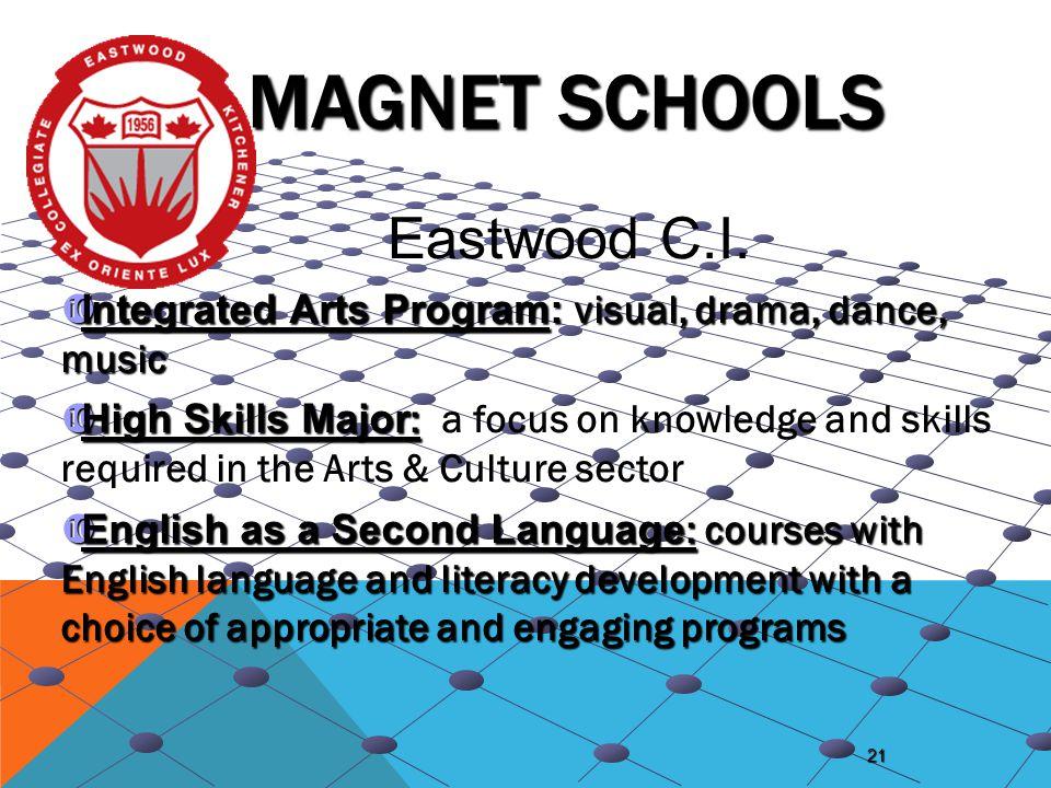 Magnet Schools Eastwood C.I.