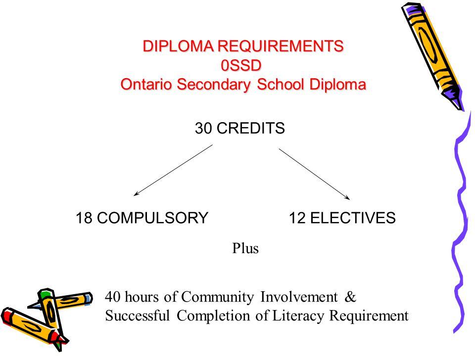 DIPLOMA REQUIREMENTS 0SSD Ontario Secondary School Diploma