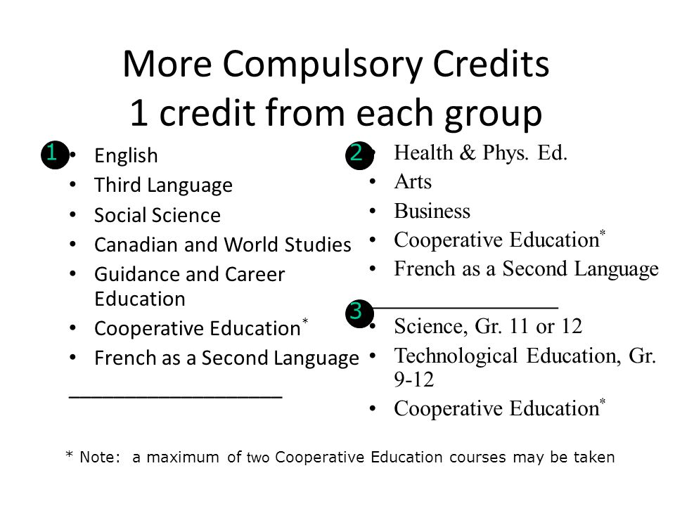 More Compulsory Credits 1 credit from each group