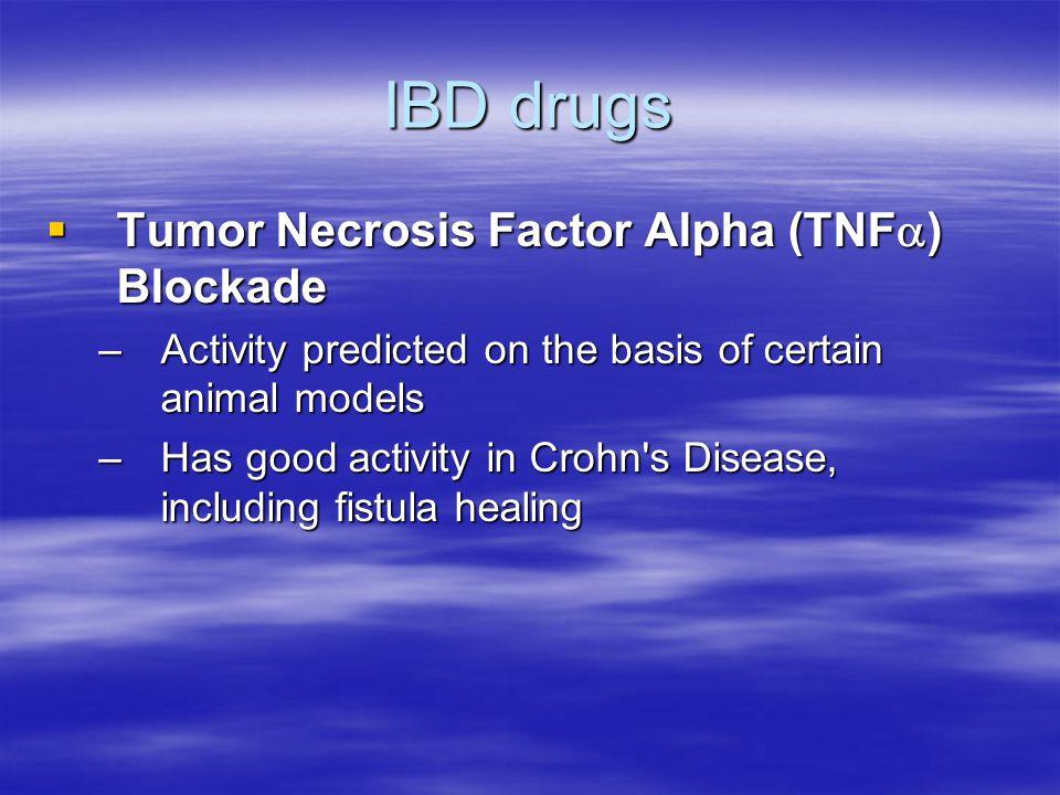 IBD drugs Tumor Necrosis Factor Alpha (TNFa) Blockade