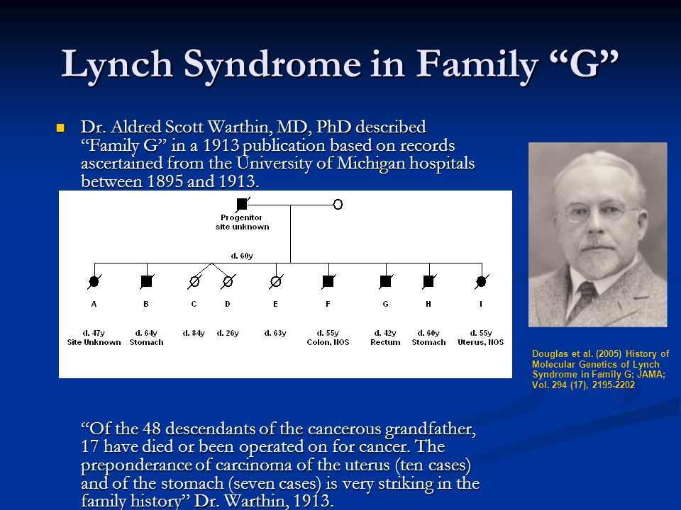 Lynch Syndrome in Family G
