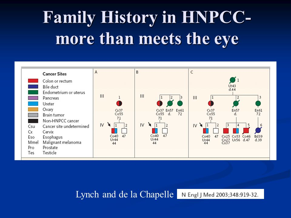Family History in HNPCC-more than meets the eye