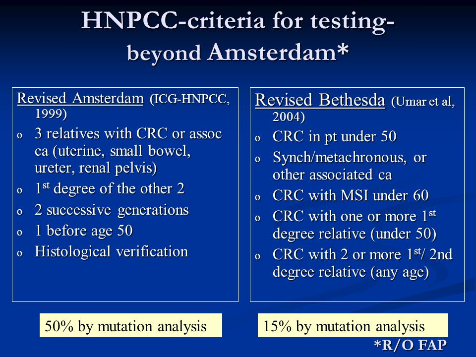 HNPCC-criteria for testing- beyond Amsterdam*