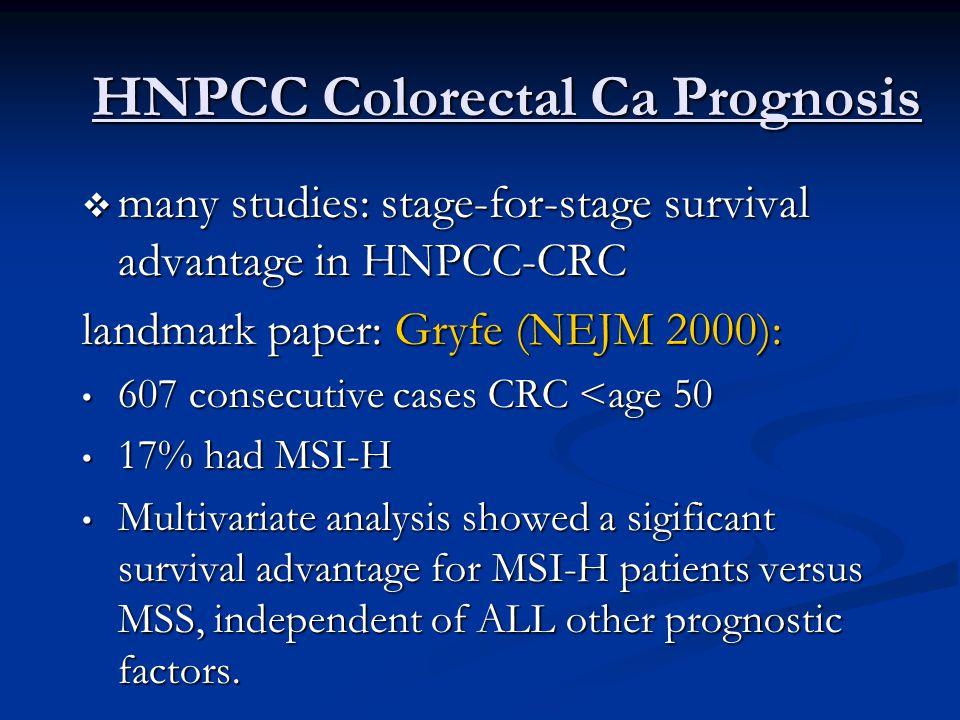 HNPCC Colorectal Ca Prognosis