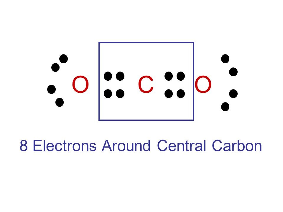 O C O 8 Electrons Around Central Carbon