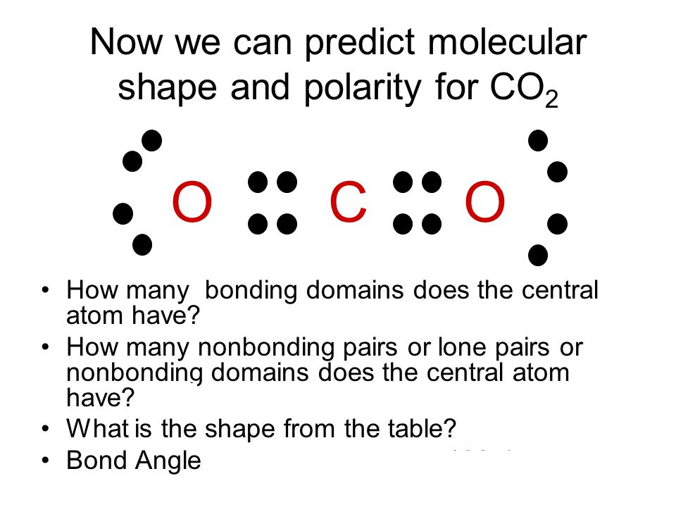 Now we can predict molecular shape and polarity for CO2