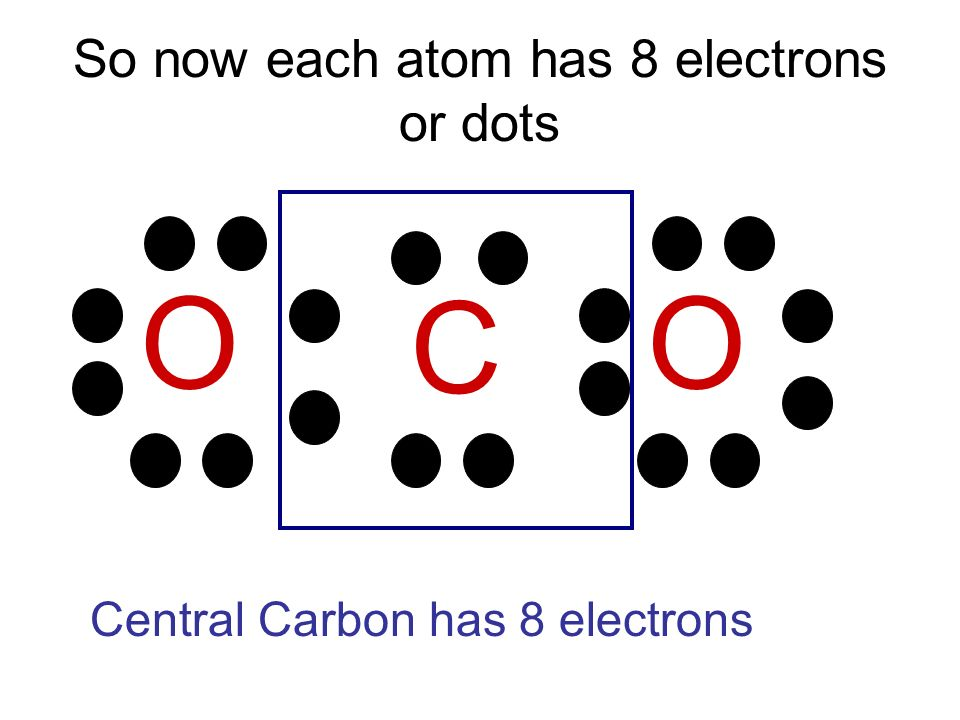 So now each atom has 8 electrons or dots
