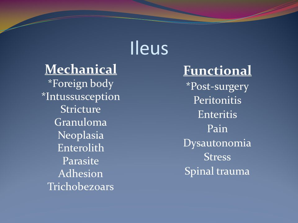 Ileus Mechanical Functional *Foreign body *Post-surgery