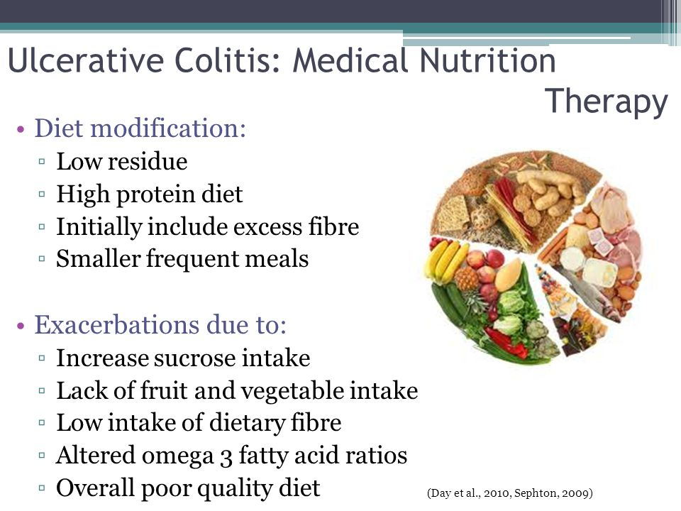Ulcerative Colitis: Medical Nutrition Therapy