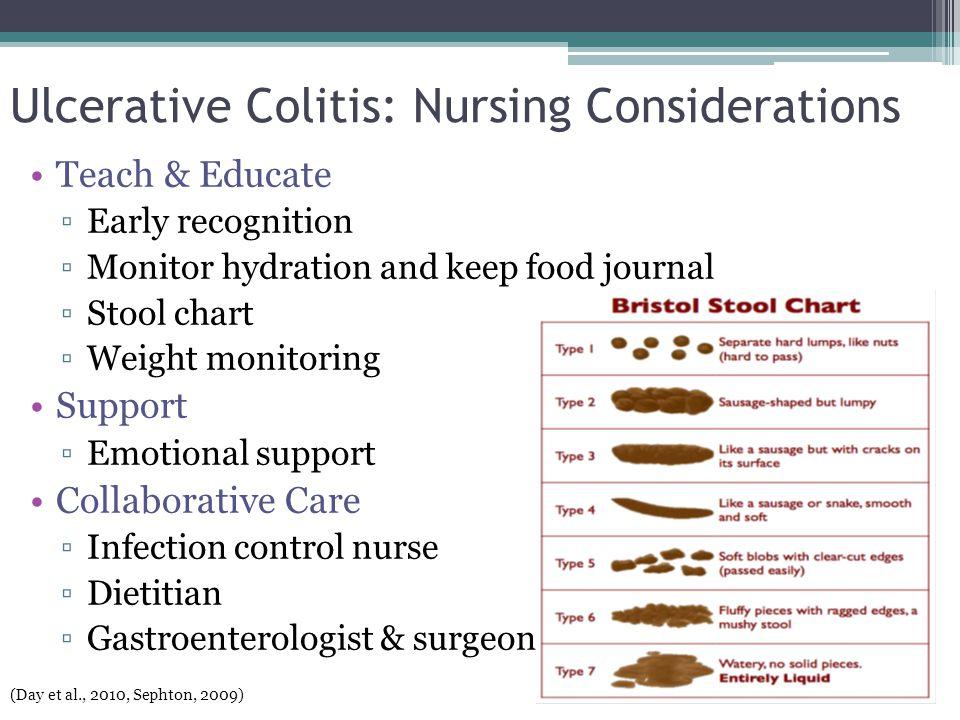 Ulcerative Colitis: Nursing Considerations