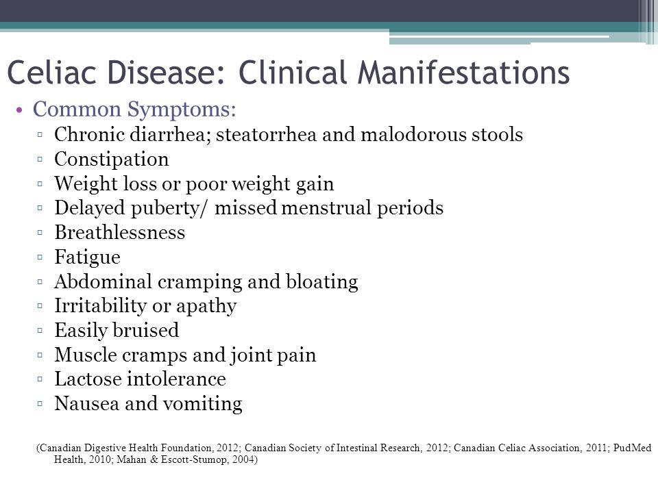 Celiac Disease: Clinical Manifestations