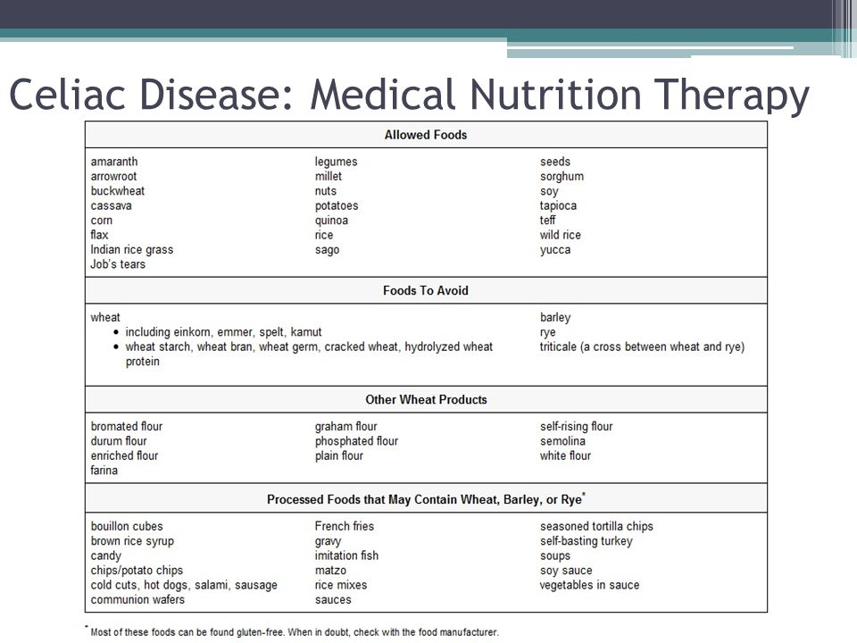 Celiac Disease: Medical Nutrition Therapy